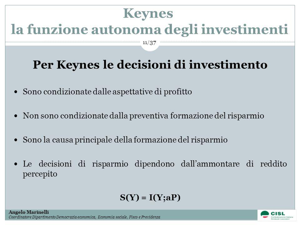 1/ 37 Angelo Marinelli Coordinatore Dipartimento Democrazia economica, Economia sociale, Fisco e Previdenza 11/ 37 Per Keynes le decisioni di investim