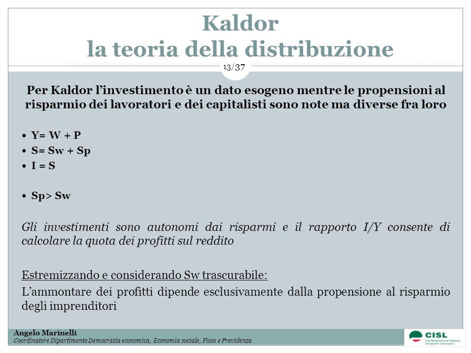 1/ 37 Angelo Marinelli Coordinatore Dipartimento Democrazia economica, Economia sociale, Fisco e Previdenza 13/ 37 Kaldor la teoria della distribuzion