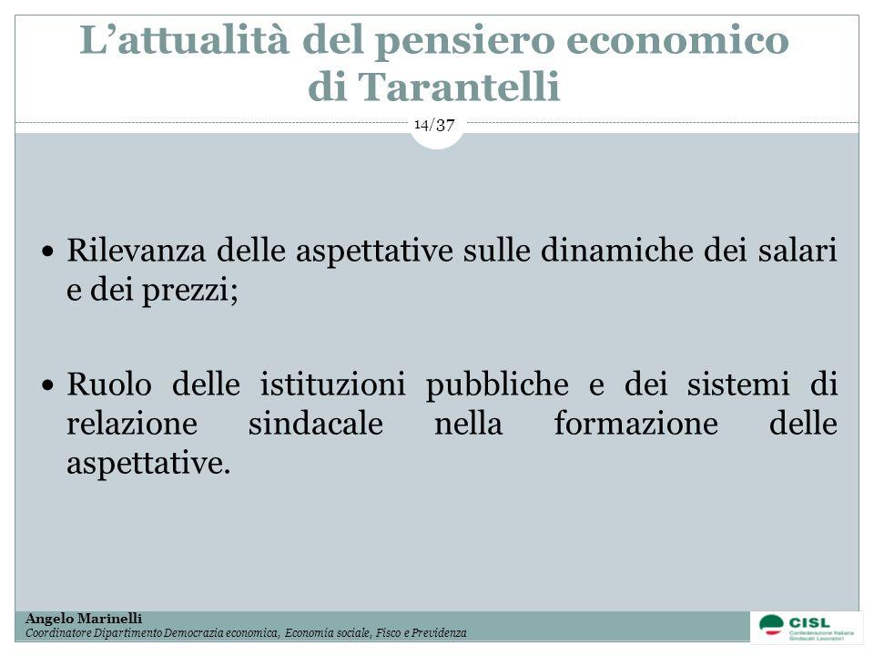 1/ 37 Angelo Marinelli Coordinatore Dipartimento Democrazia economica, Economia sociale, Fisco e Previdenza 14/ 37 Lattualità del pensiero economico d