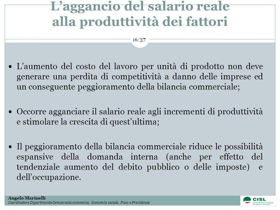 1/ 37 Angelo Marinelli Coordinatore Dipartimento Democrazia economica, Economia sociale, Fisco e Previdenza 16/ 37 Laggancio del salario reale alla pr