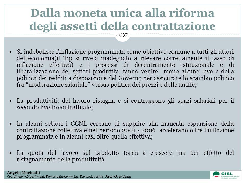 1/ 37 Angelo Marinelli Coordinatore Dipartimento Democrazia economica, Economia sociale, Fisco e Previdenza 21/ 37 Dalla moneta unica alla riforma deg