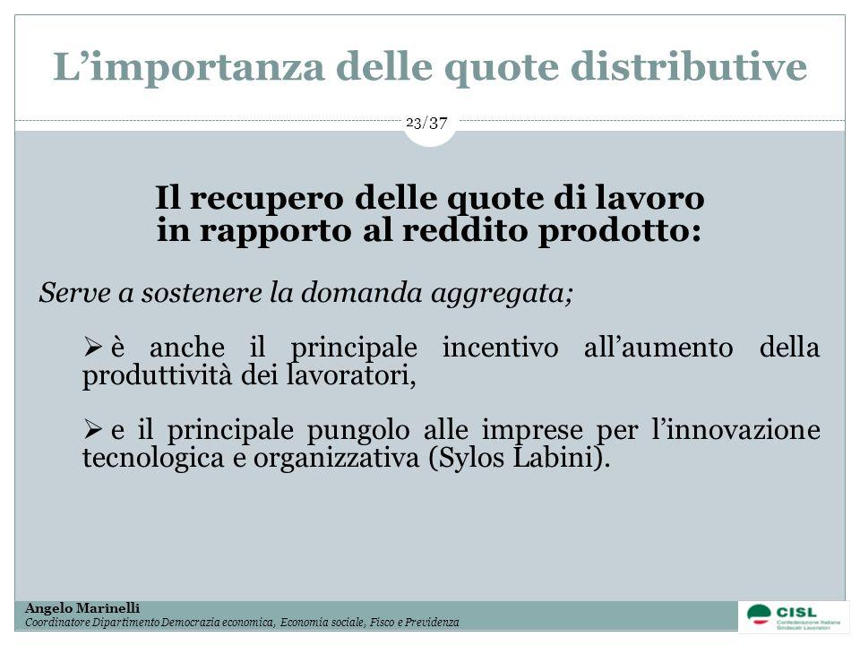 1/ 37 Angelo Marinelli Coordinatore Dipartimento Democrazia economica, Economia sociale, Fisco e Previdenza 23/ 37 Limportanza delle quote distributiv