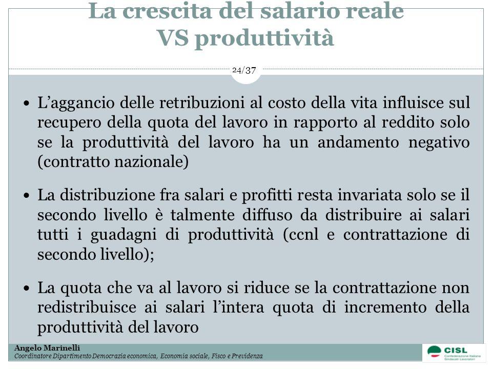 1/ 37 Angelo Marinelli Coordinatore Dipartimento Democrazia economica, Economia sociale, Fisco e Previdenza 24/ 37 La crescita del salario reale VS pr
