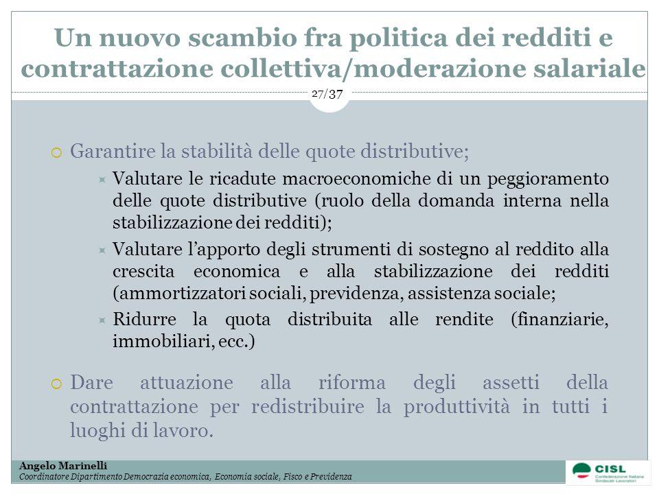 1/ 37 Angelo Marinelli Coordinatore Dipartimento Democrazia economica, Economia sociale, Fisco e Previdenza 27/ 37 Garantire la stabilità delle quote