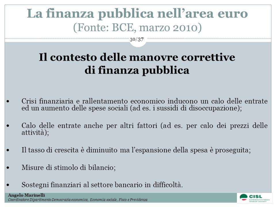 1/ 37 Angelo Marinelli Coordinatore Dipartimento Democrazia economica, Economia sociale, Fisco e Previdenza 30/ 37 La finanza pubblica nellarea euro (