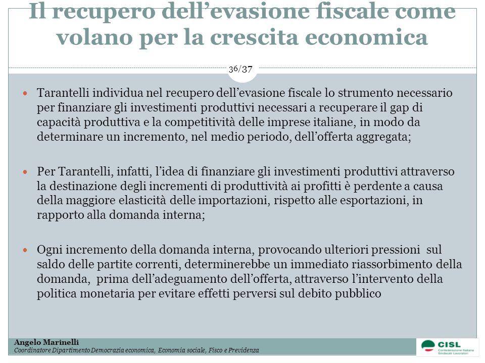 1/ 37 Angelo Marinelli Coordinatore Dipartimento Democrazia economica, Economia sociale, Fisco e Previdenza 36/ 37 Tarantelli individua nel recupero d