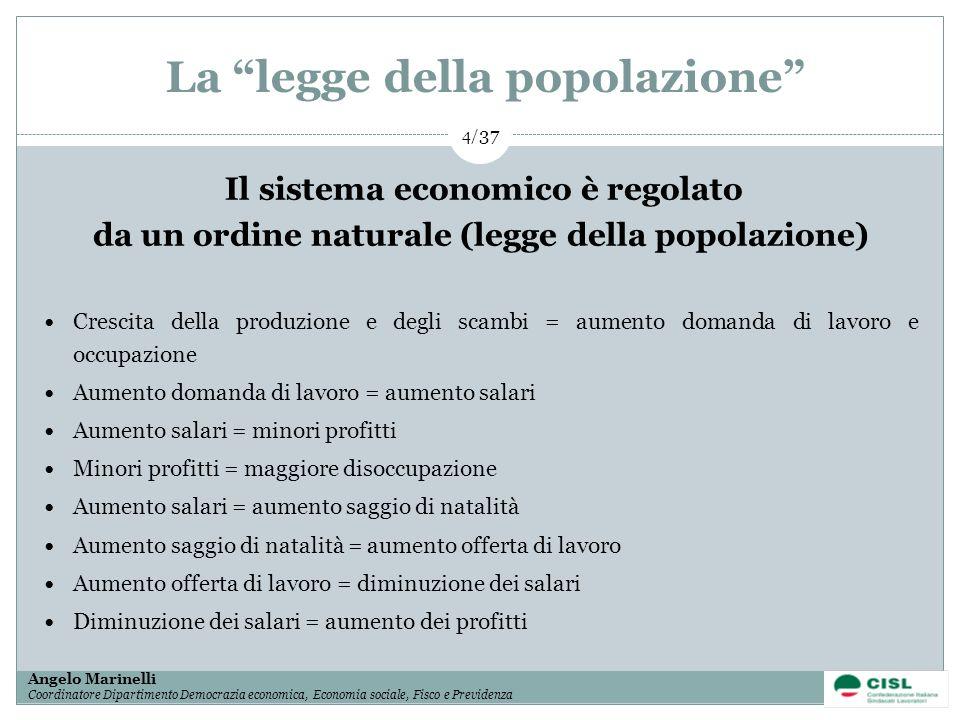1/ 37 Angelo Marinelli Coordinatore Dipartimento Democrazia economica, Economia sociale, Fisco e Previdenza 4/ 37 La legge della popolazione Il sistem