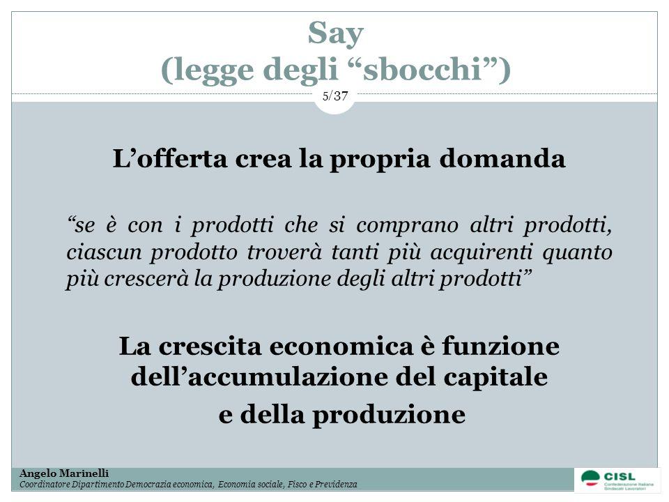 1/ 37 Angelo Marinelli Coordinatore Dipartimento Democrazia economica, Economia sociale, Fisco e Previdenza 5/ 37 Say (legge degli sbocchi) Lofferta c
