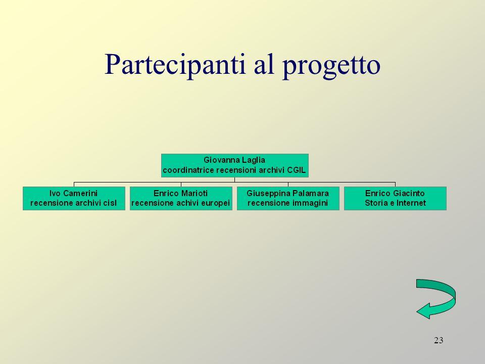 23 Partecipanti al progetto