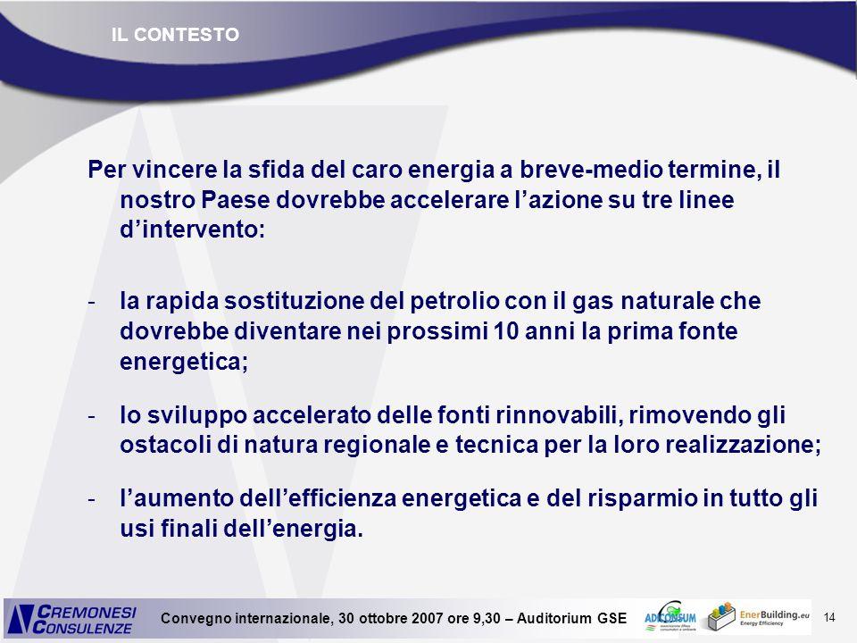 14 Convegno internazionale, 30 ottobre 2007 ore 9,30 – Auditorium GSE Per vincere la sfida del caro energia a breve-medio termine, il nostro Paese dov