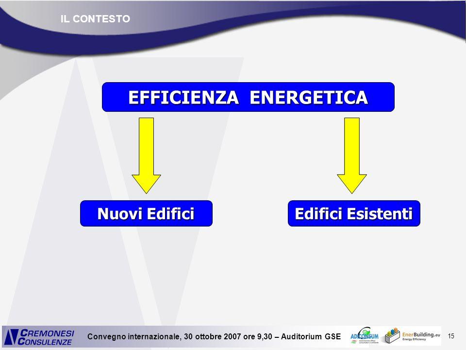 15 Convegno internazionale, 30 ottobre 2007 ore 9,30 – Auditorium GSE EFFICIENZA ENERGETICA Nuovi Edifici Edifici Esistenti IL CONTESTO