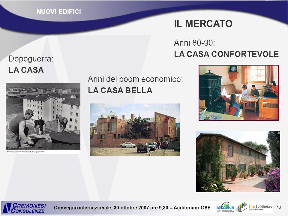 18 Convegno internazionale, 30 ottobre 2007 ore 9,30 – Auditorium GSE Dopoguerra: LA CASA NUOVI EDIFICI Anni del boom economico: LA CASA BELLA Anni 80