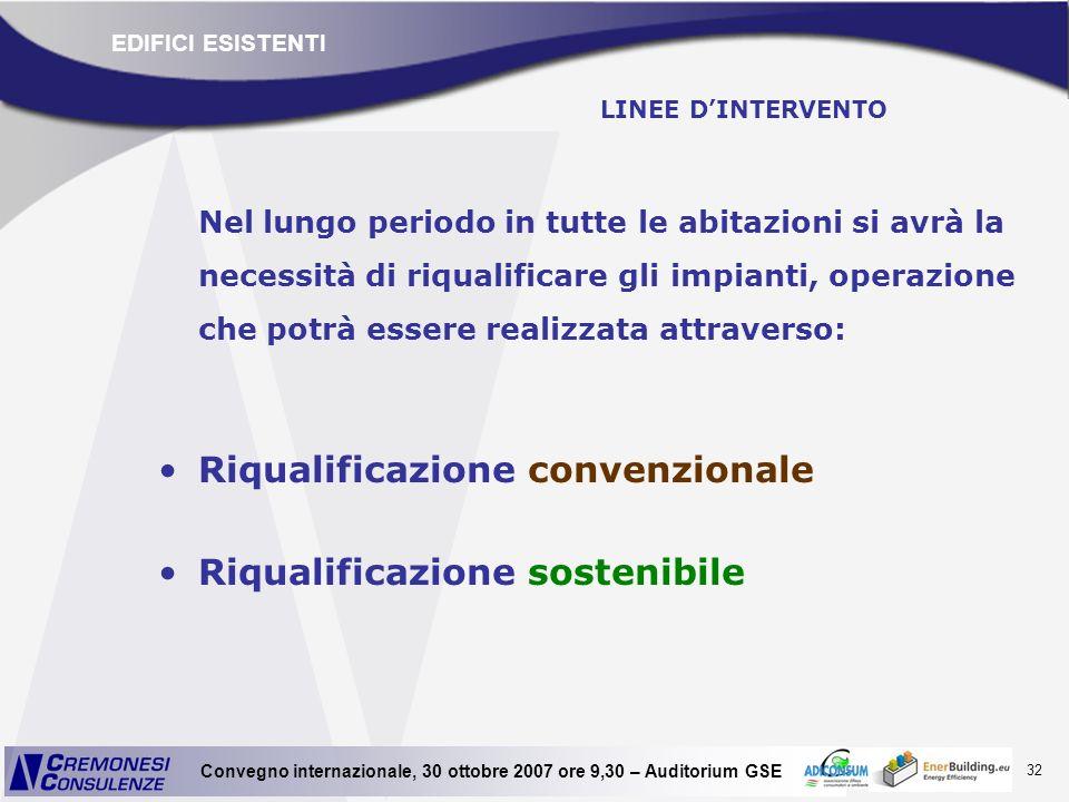 32 Convegno internazionale, 30 ottobre 2007 ore 9,30 – Auditorium GSE LINEE DINTERVENTO Nel lungo periodo in tutte le abitazioni si avrà la necessità