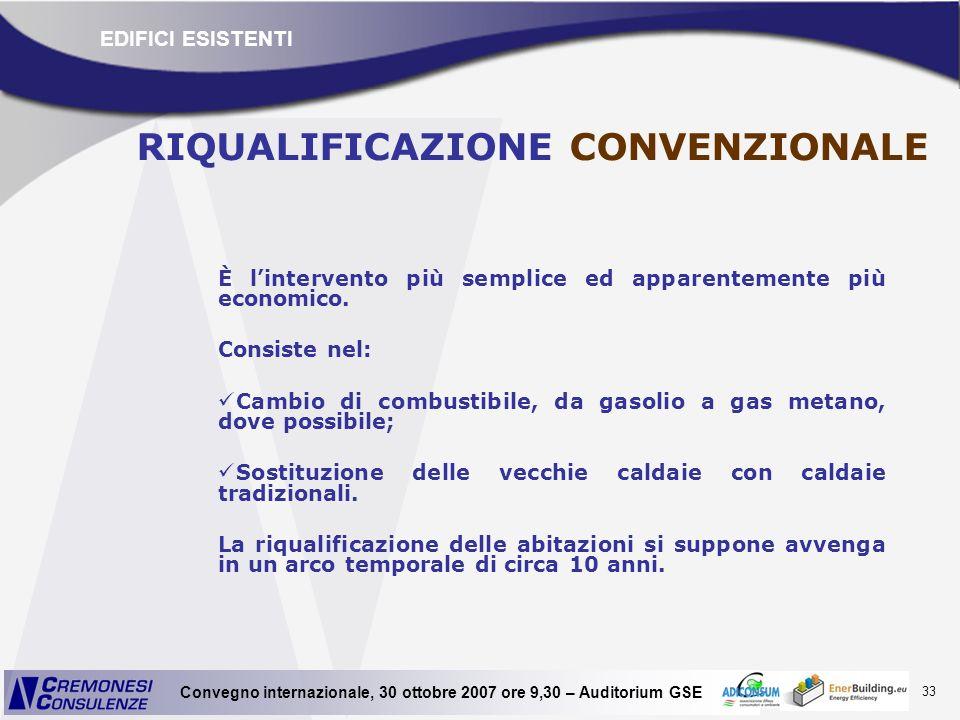 33 Convegno internazionale, 30 ottobre 2007 ore 9,30 – Auditorium GSE RIQUALIFICAZIONE CONVENZIONALE È lintervento più semplice ed apparentemente più
