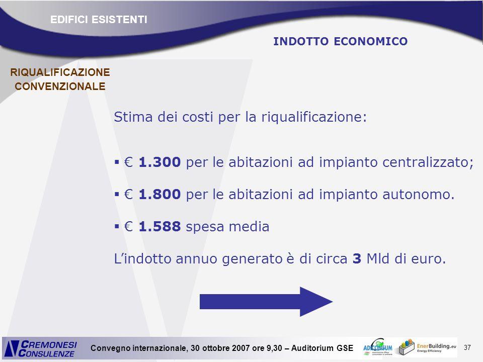 37 Convegno internazionale, 30 ottobre 2007 ore 9,30 – Auditorium GSE INDOTTO ECONOMICO Stima dei costi per la riqualificazione: 1.300 per le abitazio