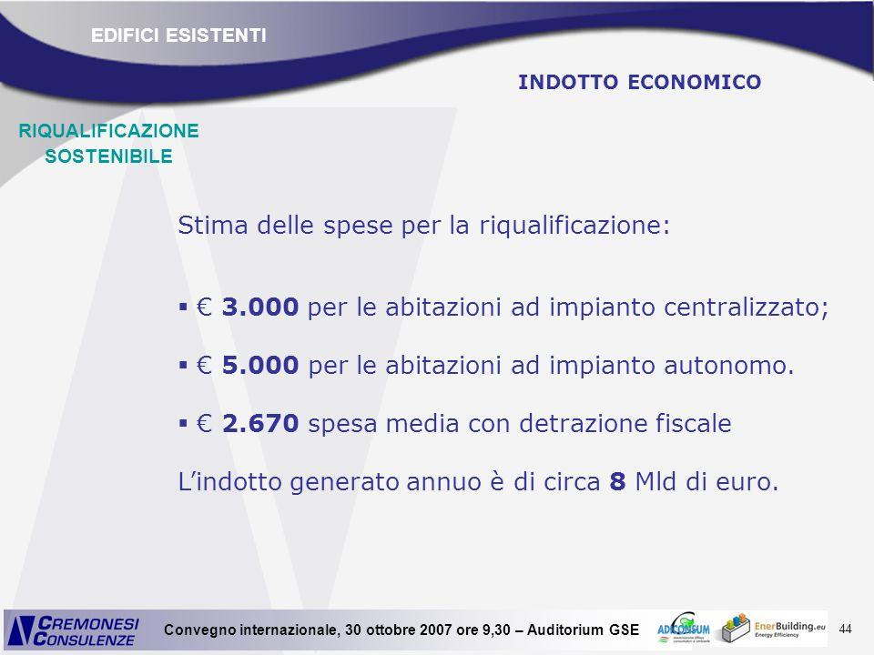 44 Convegno internazionale, 30 ottobre 2007 ore 9,30 – Auditorium GSE INDOTTO ECONOMICO Stima delle spese per la riqualificazione: 3.000 per le abitaz