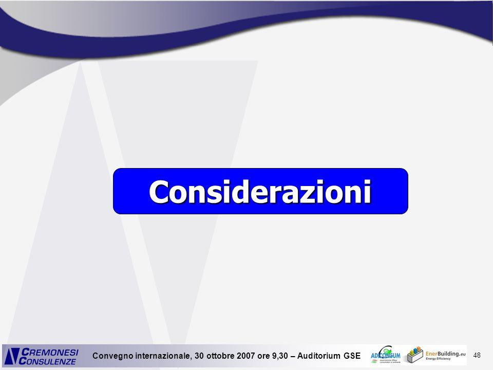 48 Convegno internazionale, 30 ottobre 2007 ore 9,30 – Auditorium GSE Considerazioni