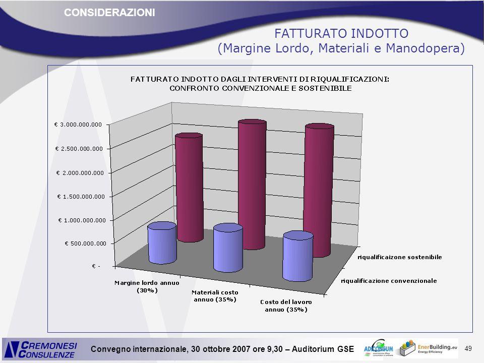 49 Convegno internazionale, 30 ottobre 2007 ore 9,30 – Auditorium GSE FATTURATO INDOTTO (Margine Lordo, Materiali e Manodopera) CONSIDERAZIONI