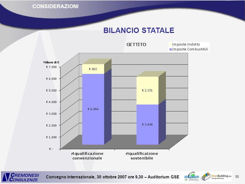50 Convegno internazionale, 30 ottobre 2007 ore 9,30 – Auditorium GSE BILANCIO STATALE CONSIDERAZIONI