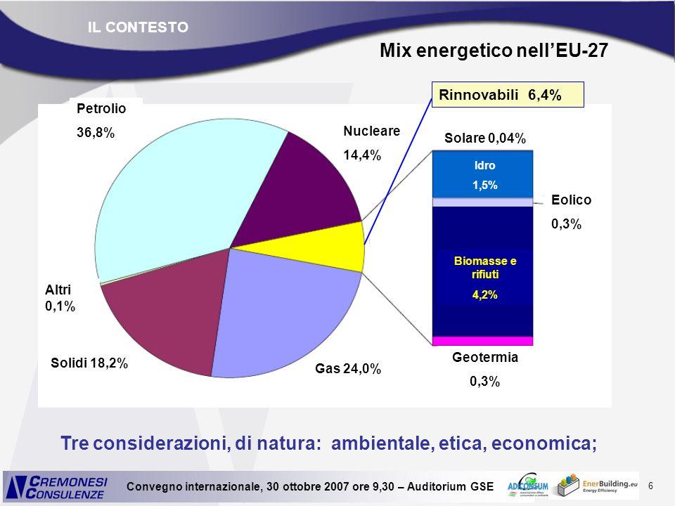 6 Convegno internazionale, 30 ottobre 2007 ore 9,30 – Auditorium GSE Tre considerazioni, di natura: ambientale, etica, economica; Mix energetico nellE