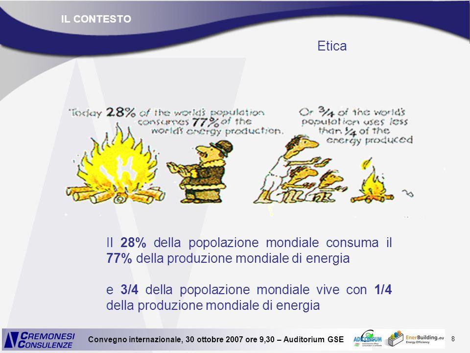 8 Convegno internazionale, 30 ottobre 2007 ore 9,30 – Auditorium GSE Il 28% della popolazione mondiale consuma il 77% della produzione mondiale di ene