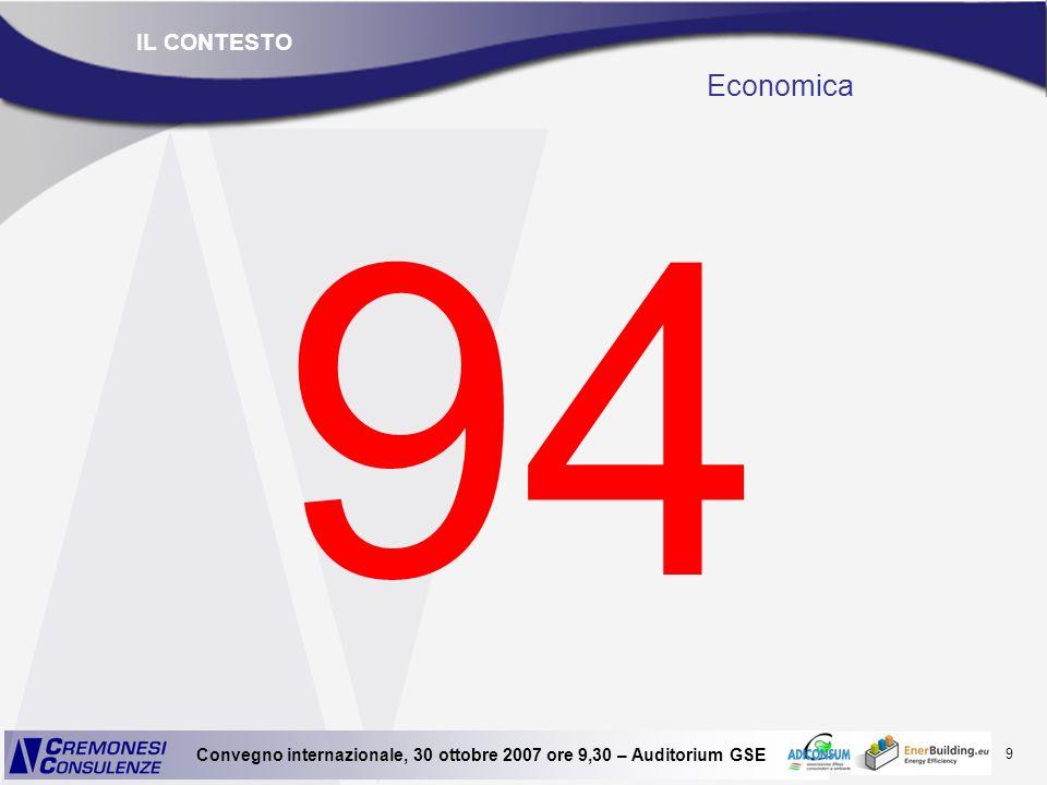 9 Convegno internazionale, 30 ottobre 2007 ore 9,30 – Auditorium GSE Economica 94 IL CONTESTO
