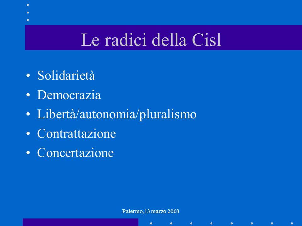 Palermo,13 marzo 2003 Le radici della Cisl Solidarietà Democrazia Libertà/autonomia/pluralismo Contrattazione Concertazione