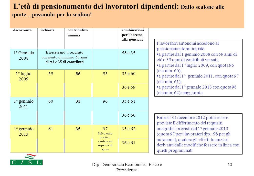 Dip. Democrazia Economica, Fisco e Previdenza 12 Data di decorrenza Età minima richiesta Anzianità contributiva minima quota Quota: combinazioni per l