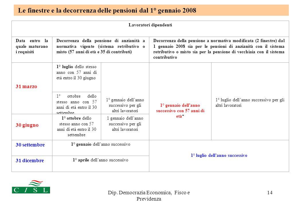 Dip. Democrazia Economica, Fisco e Previdenza 14 Le finestre e la decorrenza delle pensioni dal 1° gennaio 2008 Lavoratori dipendenti Data entro la qu