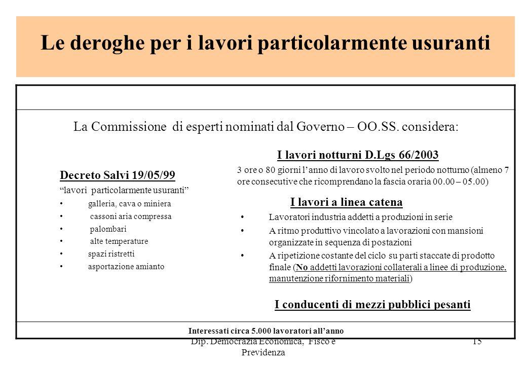Dip. Democrazia Economica, Fisco e Previdenza 15 Le deroghe per i lavori particolarmente usuranti La Commissione di esperti nominati dal Governo – OO.