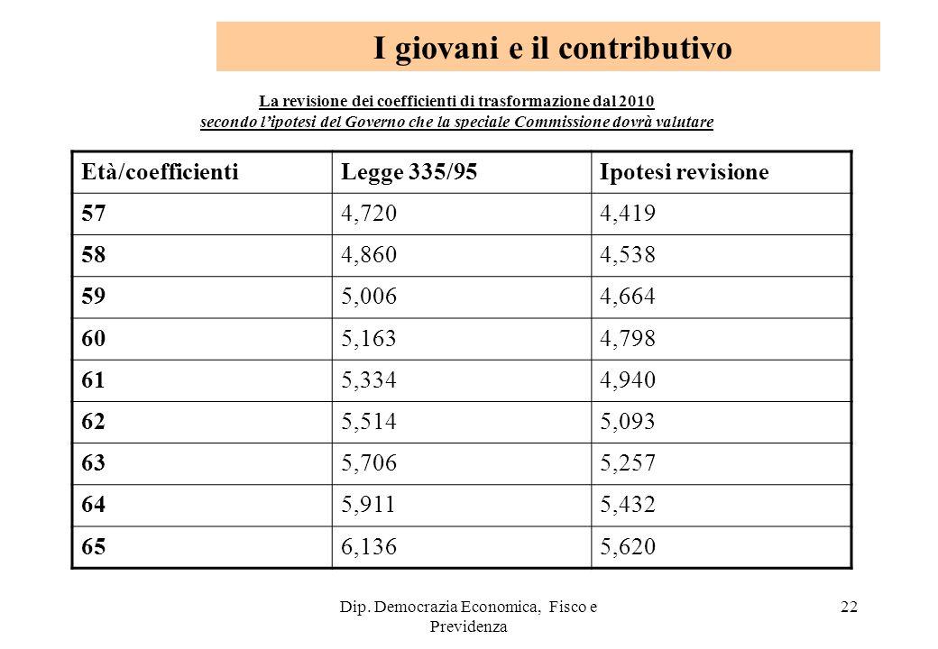 Dip. Democrazia Economica, Fisco e Previdenza 22 La revisione dei coefficienti di trasformazione dal 2010 secondo lipotesi del Governo che la speciale