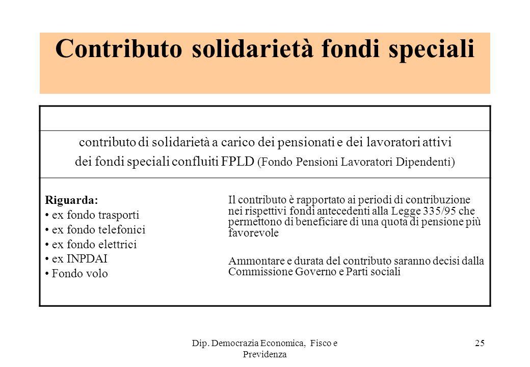 Dip. Democrazia Economica, Fisco e Previdenza 25 Contributo solidarietà fondi speciali contributo di solidarietà a carico dei pensionati e dei lavorat