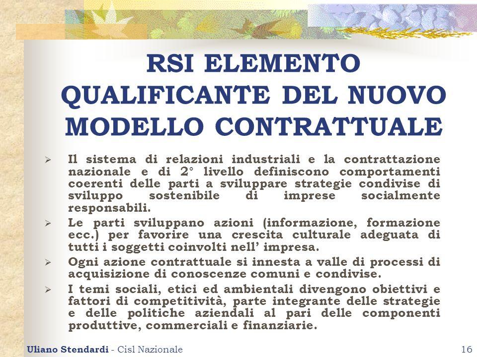 Uliano Stendardi - Cisl Nazionale16 RSI ELEMENTO QUALIFICANTE DEL NUOVO MODELLO CONTRATTUALE Il sistema di relazioni industriali e la contrattazione n