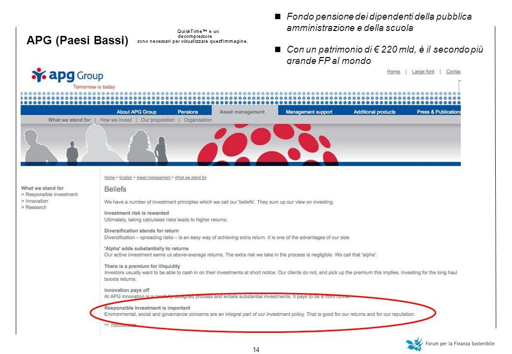 14 APG (Paesi Bassi) Fondo pensione dei dipendenti della pubblica amministrazione e della scuola Con un patrimonio di 220 mld, è il secondo più grande FP al mondo