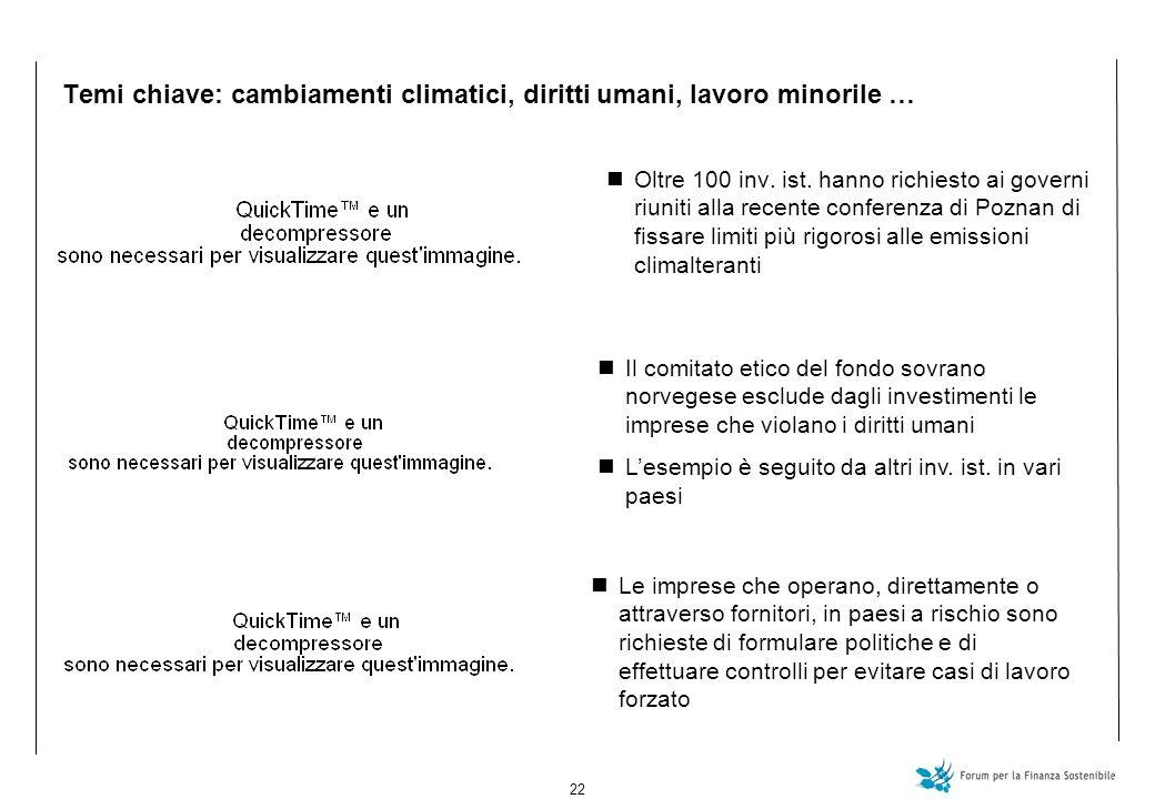 22 Temi chiave: cambiamenti climatici, diritti umani, lavoro minorile … Oltre 100 inv.