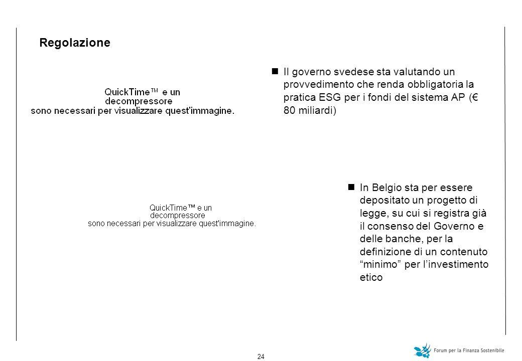 24 Regolazione Il governo svedese sta valutando un provvedimento che renda obbligatoria la pratica ESG per i fondi del sistema AP ( 80 miliardi) In Belgio sta per essere depositato un progetto di legge, su cui si registra già il consenso del Governo e delle banche, per la definizione di un contenuto minimo per linvestimento etico