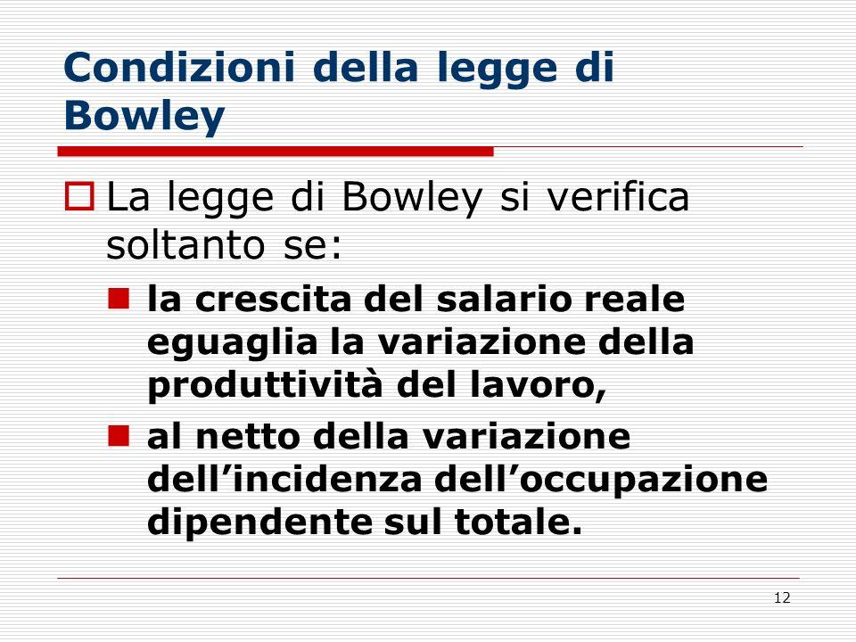 12 Condizioni della legge di Bowley La legge di Bowley si verifica soltanto se: la crescita del salario reale eguaglia la variazione della produttivit