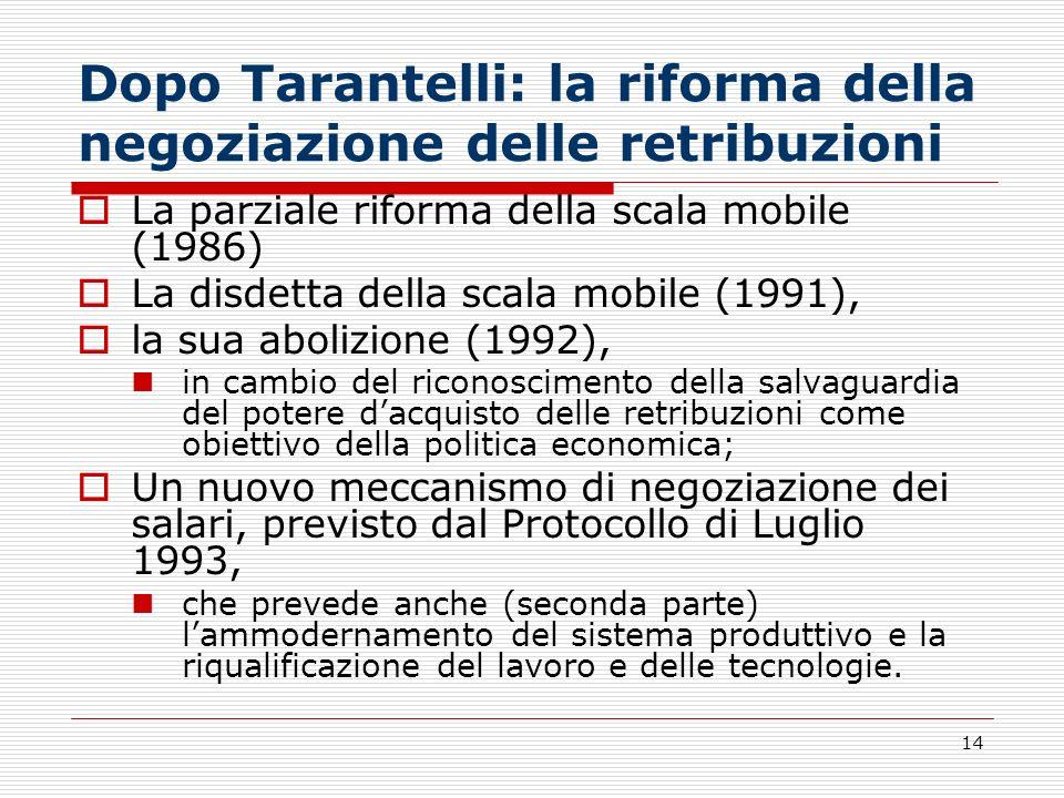 14 Dopo Tarantelli: la riforma della negoziazione delle retribuzioni La parziale riforma della scala mobile (1986) La disdetta della scala mobile (199