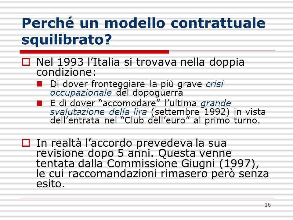 16 Perché un modello contrattuale squilibrato? Nel 1993 lItalia si trovava nella doppia condizione: Di dover fronteggiare la più grave crisi occupazio