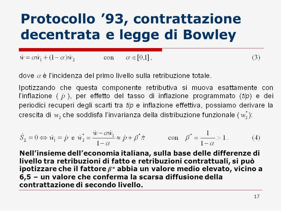 17 Protocollo 93, contrattazione decentrata e legge di Bowley Nellinsieme delleconomia italiana, sulla base delle differenze di livello tra retribuzio