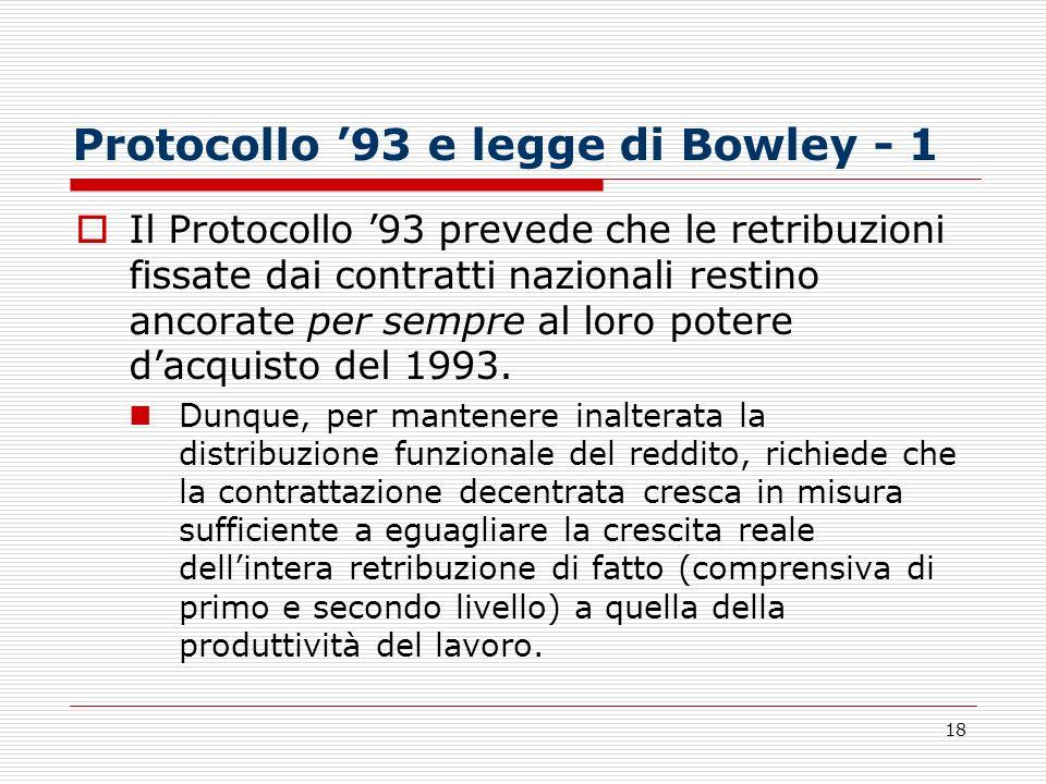 18 Protocollo 93 e legge di Bowley - 1 Il Protocollo 93 prevede che le retribuzioni fissate dai contratti nazionali restino ancorate per sempre al lor