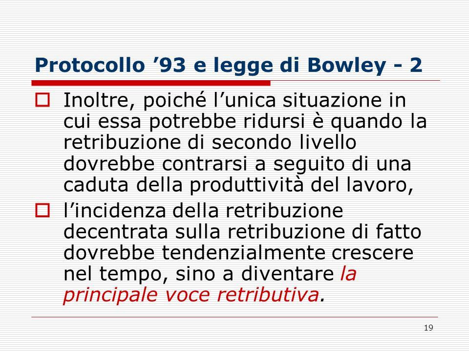 19 Protocollo 93 e legge di Bowley - 2 Inoltre, poiché lunica situazione in cui essa potrebbe ridursi è quando la retribuzione di secondo livello dovr