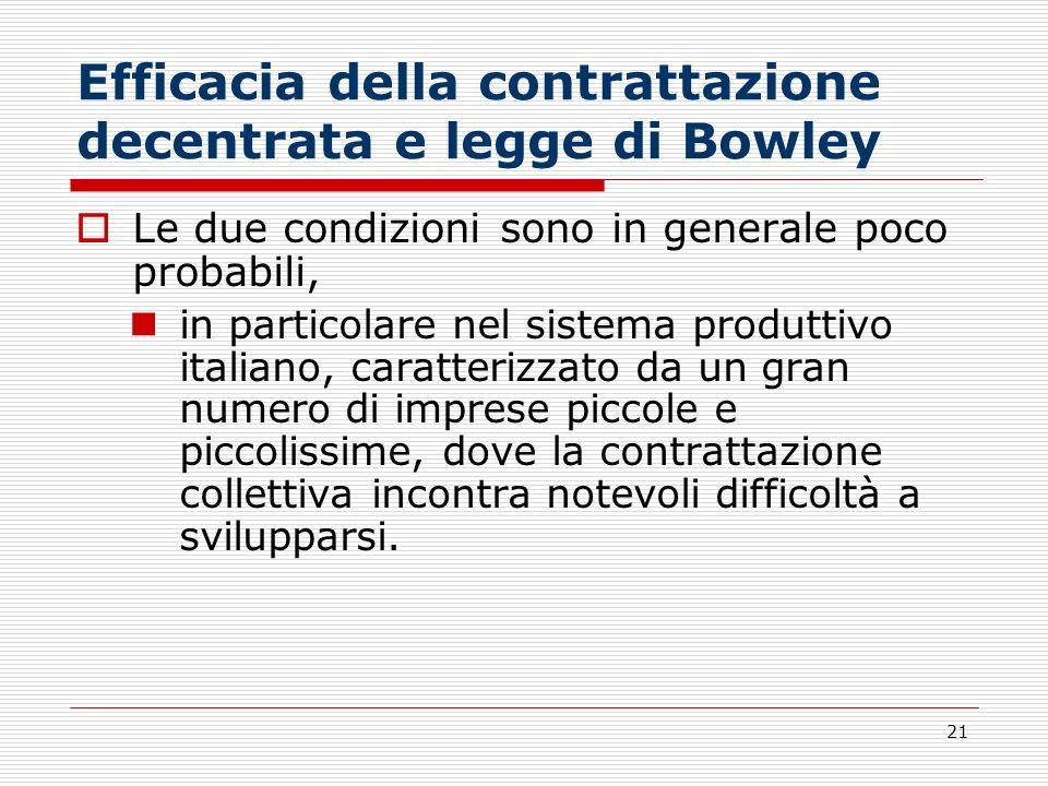 21 Efficacia della contrattazione decentrata e legge di Bowley Le due condizioni sono in generale poco probabili, in particolare nel sistema produttiv