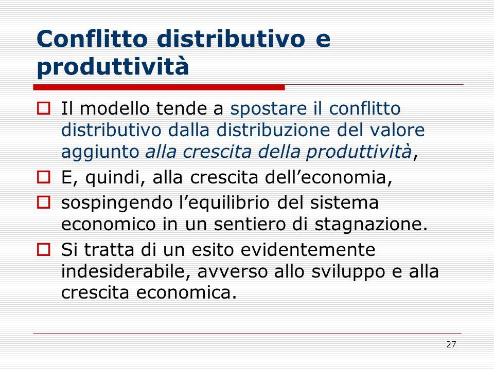27 Conflitto distributivo e produttività Il modello tende a spostare il conflitto distributivo dalla distribuzione del valore aggiunto alla crescita d