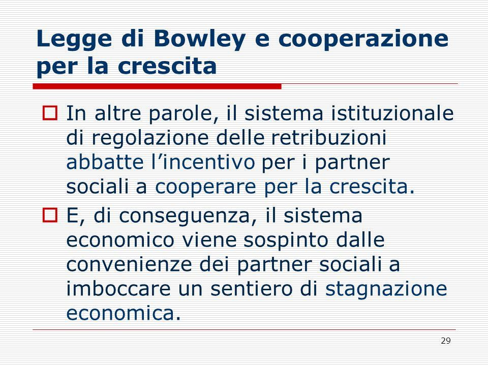 29 Legge di Bowley e cooperazione per la crescita In altre parole, il sistema istituzionale di regolazione delle retribuzioni abbatte lincentivo per i