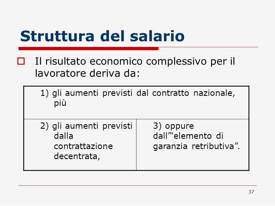 37 Struttura del salario Il risultato economico complessivo per il lavoratore deriva da: 1) gli aumenti previsti dal contratto nazionale, più 2) gli a