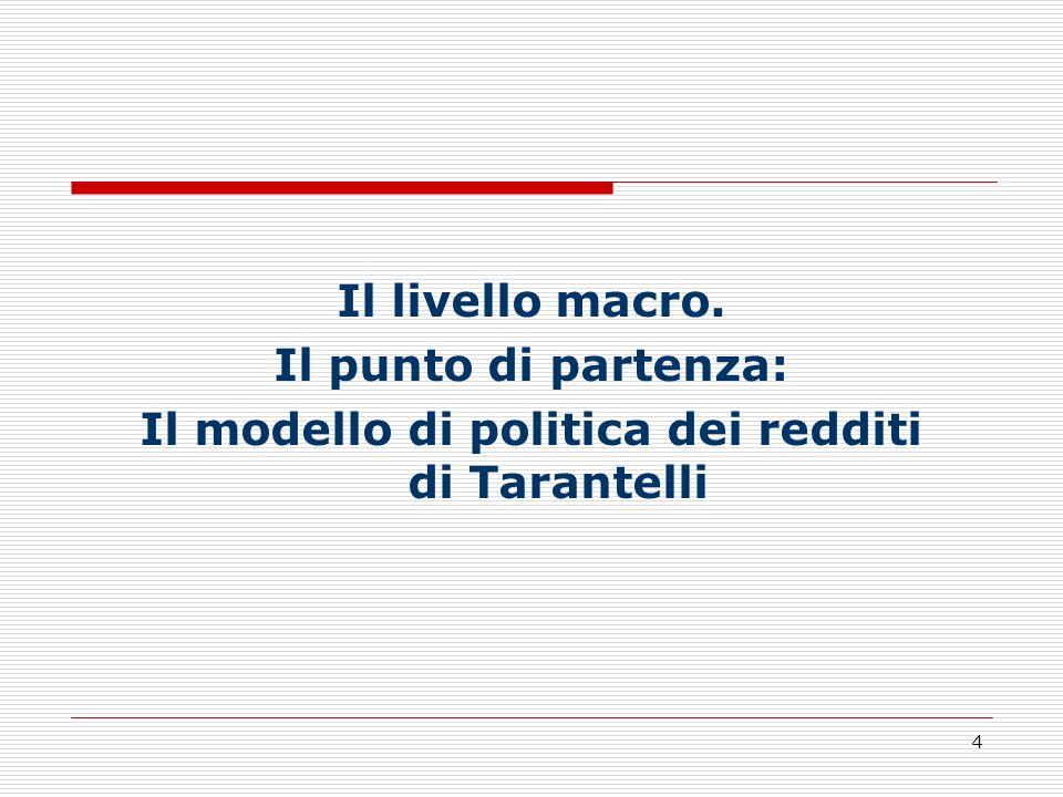 4 Il livello macro. Il punto di partenza: Il modello di politica dei redditi di Tarantelli