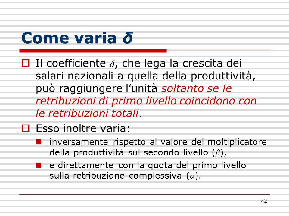 42 Come varia δ Il coefficiente δ, che lega la crescita dei salari nazionali a quella della produttività, può raggiungere lunità soltanto se le retrib