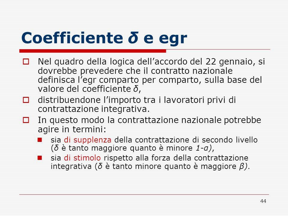 44 Coefficiente δ e egr Nel quadro della logica dellaccordo del 22 gennaio, si dovrebbe prevedere che il contratto nazionale definisca legr comparto p