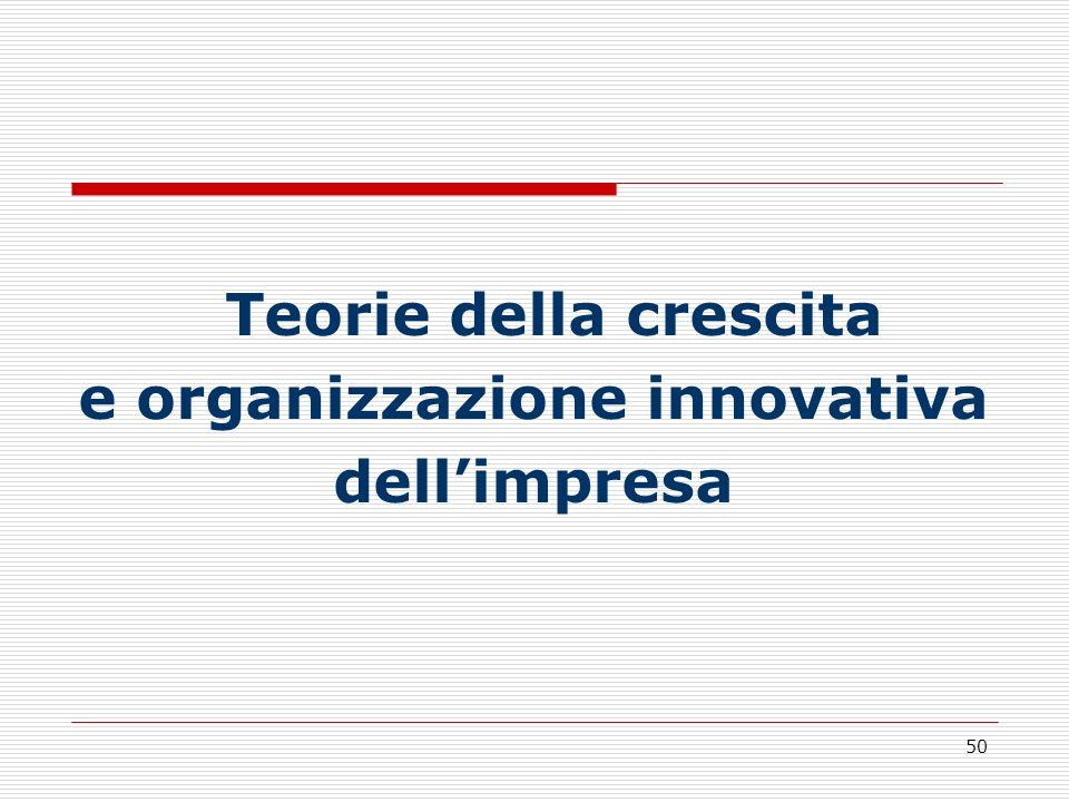 50 Teorie della crescita e organizzazione innovativa dellimpresa